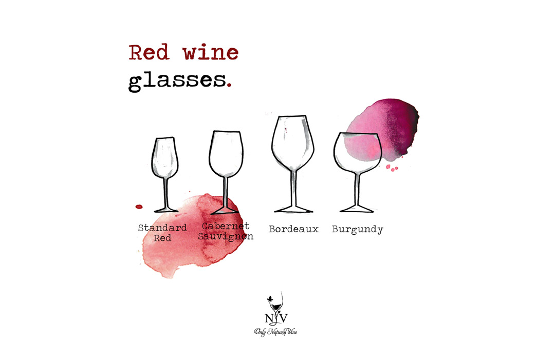 Which glass should I choose for my red wine?